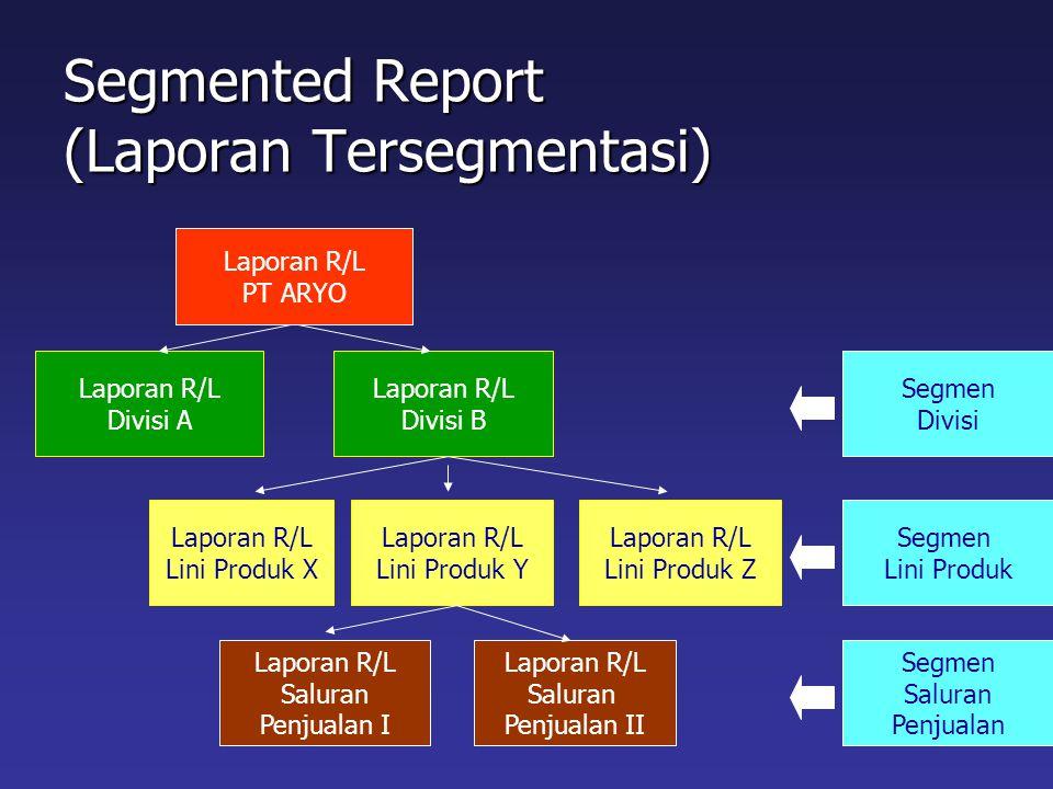 Segmented Report (Laporan Tersegmentasi) Laporan R/L PT ARYO Laporan R/L Divisi A Laporan R/L Divisi B Laporan R/L Lini Produk X Laporan R/L Lini Prod