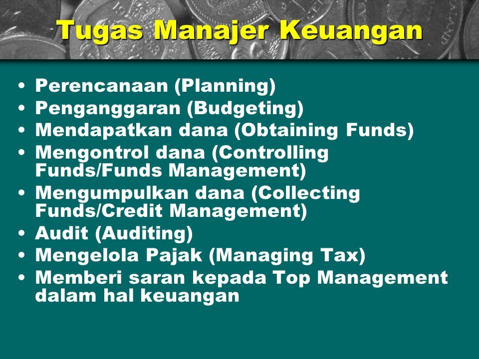 Tugas Manajer Keuangan Perencanaan (Planning) Penganggaran (Budgeting) Mendapatkan dana (Obtaining Funds) Mengontrol dana (Controlling Funds/Funds Man