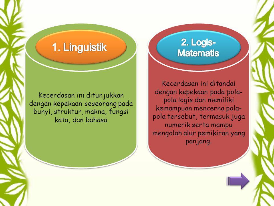 2. Logis- Matematis 1. Linguistik 3. Spasial 4. Musikal 6. Naturalistik 5. Kinestetik- Jasmani 7. Interperso nal 8. Intrapersonal