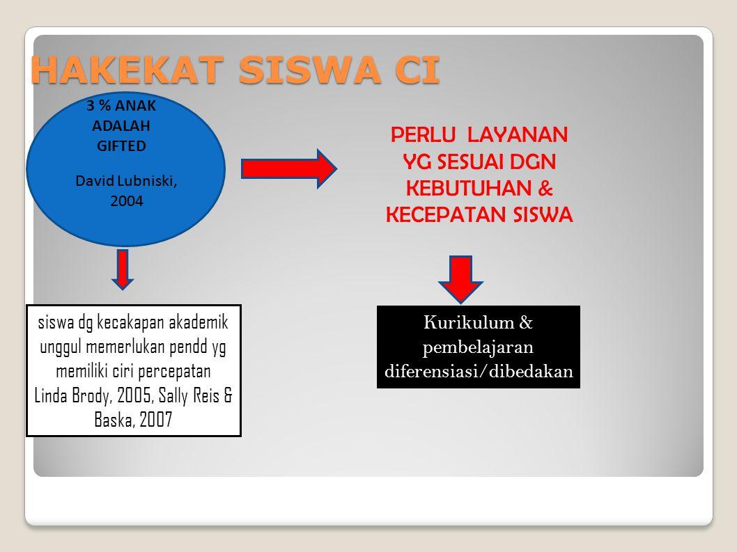KategoriRincian Analisis (C4) C.4.1.