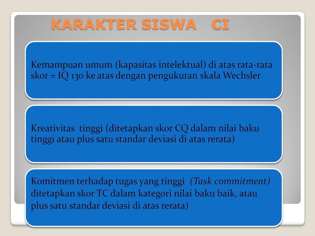 REGULER CERDAS ISTIMEWA KET Standar Kompetensi Kompetensi Dasar Standar Kompetensi Kompetensi Dasar 1.