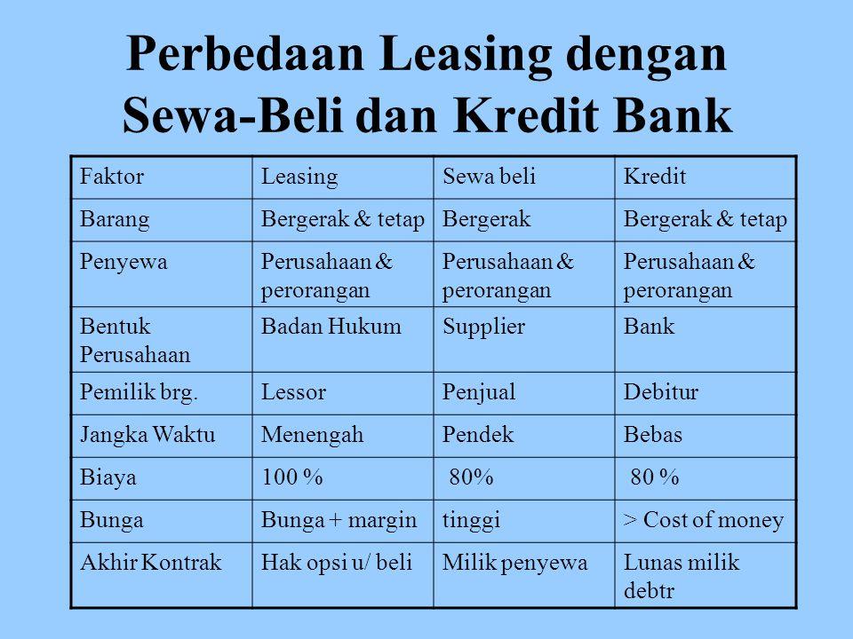 Perbedaan Leasing dengan Sewa-Beli dan Kredit Bank FaktorLeasingSewa beliKredit BarangBergerak & tetapBergerakBergerak & tetap PenyewaPerusahaan & per