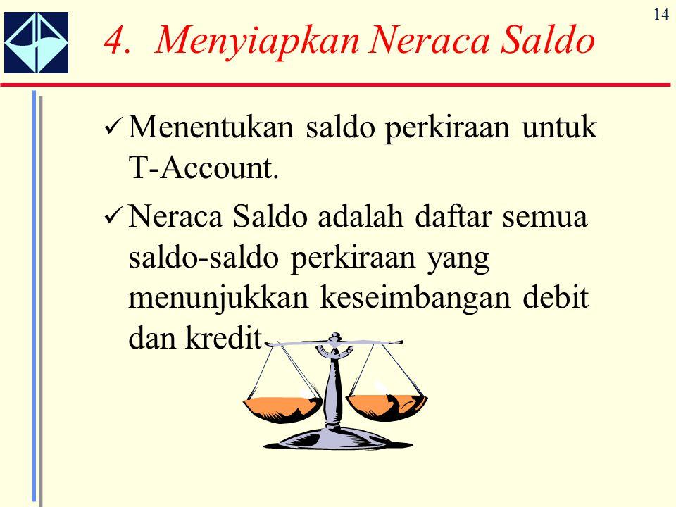 14 4. Menyiapkan Neraca Saldo Menentukan saldo perkiraan untuk T-Account. Neraca Saldo adalah daftar semua saldo-saldo perkiraan yang menunjukkan kese