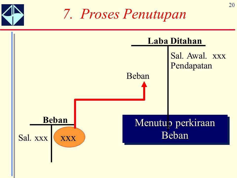 20 Beban Sal. xxx xxx Menutup perkiraan Beban 7. Proses Penutupan Laba Ditahan Sal. Awal. xxx Pendapatan Beban