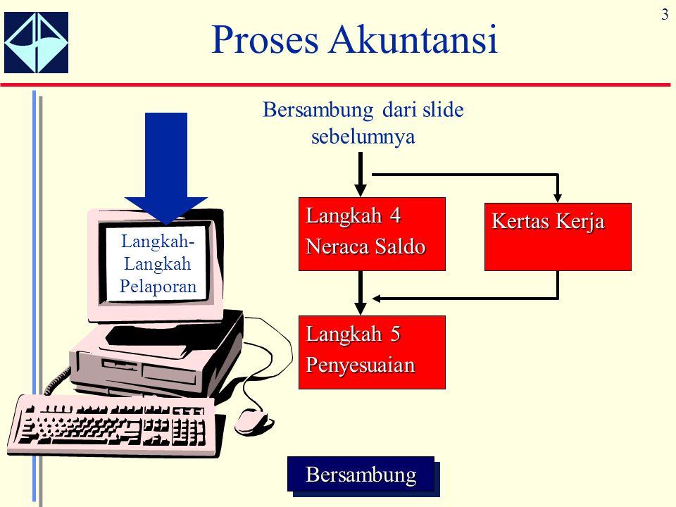 3 Langkah 5 Penyesuaian Kertas Kerja BersambungBersambung Langkah 4 Neraca Saldo Langkah- Langkah Pelaporan Bersambung dari slide sebelumnya