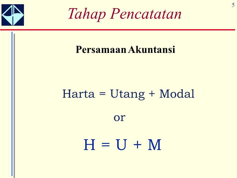 5 Tahap Pencatatan Persamaan Akuntansi Harta = Utang + Modal or H = U + M