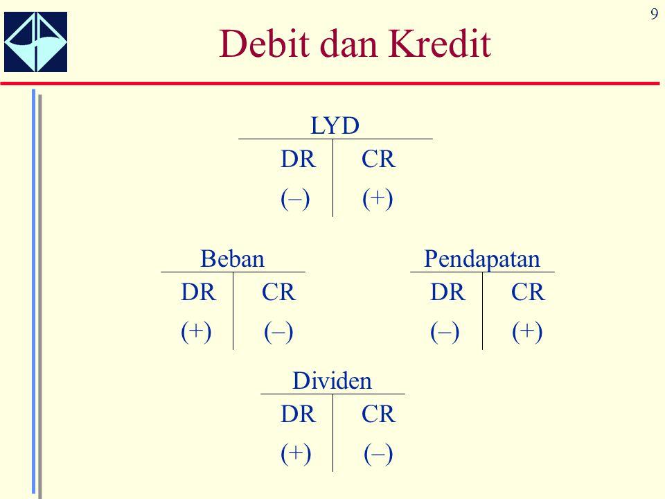 9 LYD DR CR (–) (+) Beban DR CR (+) (–) Pendapatan DR CR (–) (+) Dividen DR CR (+) (–)