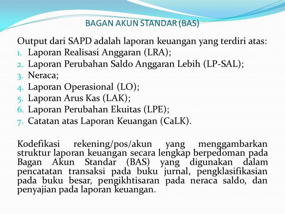 BAGAN AKUN STANDAR (BAS) Output dari SAPD adalah laporan keuangan yang terdiri atas: 1.
