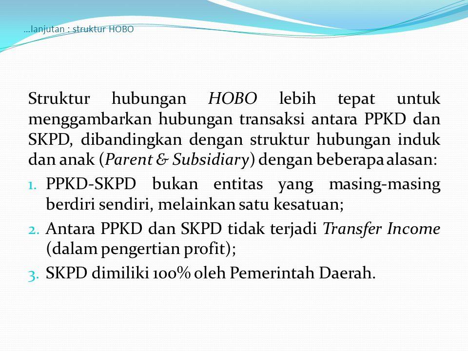…lanjutan : struktur HOBO Struktur hubungan HOBO lebih tepat untuk menggambarkan hubungan transaksi antara PPKD dan SKPD, dibandingkan dengan struktur hubungan induk dan anak (Parent & Subsidiary) dengan beberapa alasan: 1.