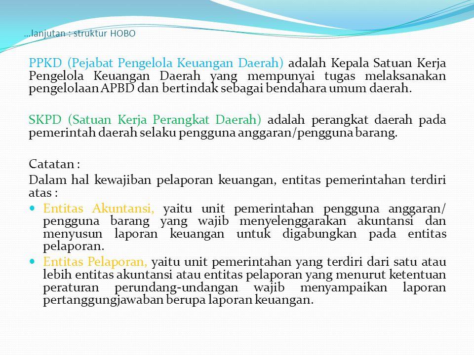 …lanjutan : struktur HOBO PPKD (Pejabat Pengelola Keuangan Daerah) adalah Kepala Satuan Kerja Pengelola Keuangan Daerah yang mempunyai tugas melaksanakan pengelolaan APBD dan bertindak sebagai bendahara umum daerah.