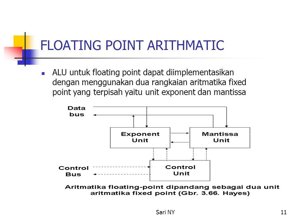 Sari NY11 FLOATING POINT ARITHMATIC ALU untuk floating point dapat diimplementasikan dengan menggunakan dua rangkaian aritmatika fixed point yang terp