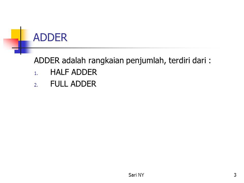 Sari NY4 HALF ADDER Rangkaian Logika Half Adder: