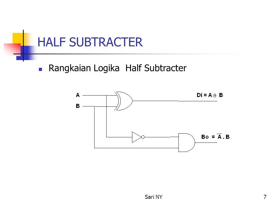 Sari NY7 HALF SUBTRACTER Rangkaian Logika Half Subtracter