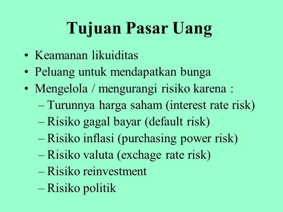 Tujuan Pasar Uang Keamanan likuiditas Peluang untuk mendapatkan bunga Mengelola / mengurangi risiko karena : –Turunnya harga saham (interest rate risk