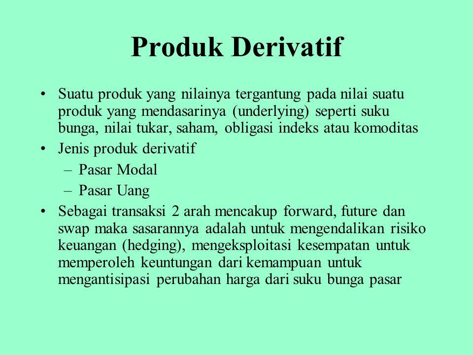 Produk Derivatif Suatu produk yang nilainya tergantung pada nilai suatu produk yang mendasarinya (underlying) seperti suku bunga, nilai tukar, saham,