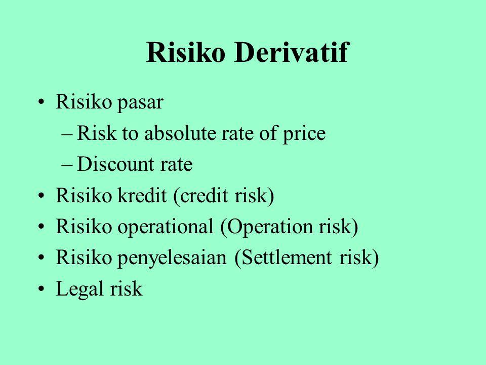 Risiko Derivatif Risiko pasar –Risk to absolute rate of price –Discount rate Risiko kredit (credit risk) Risiko operational (Operation risk) Risiko pe