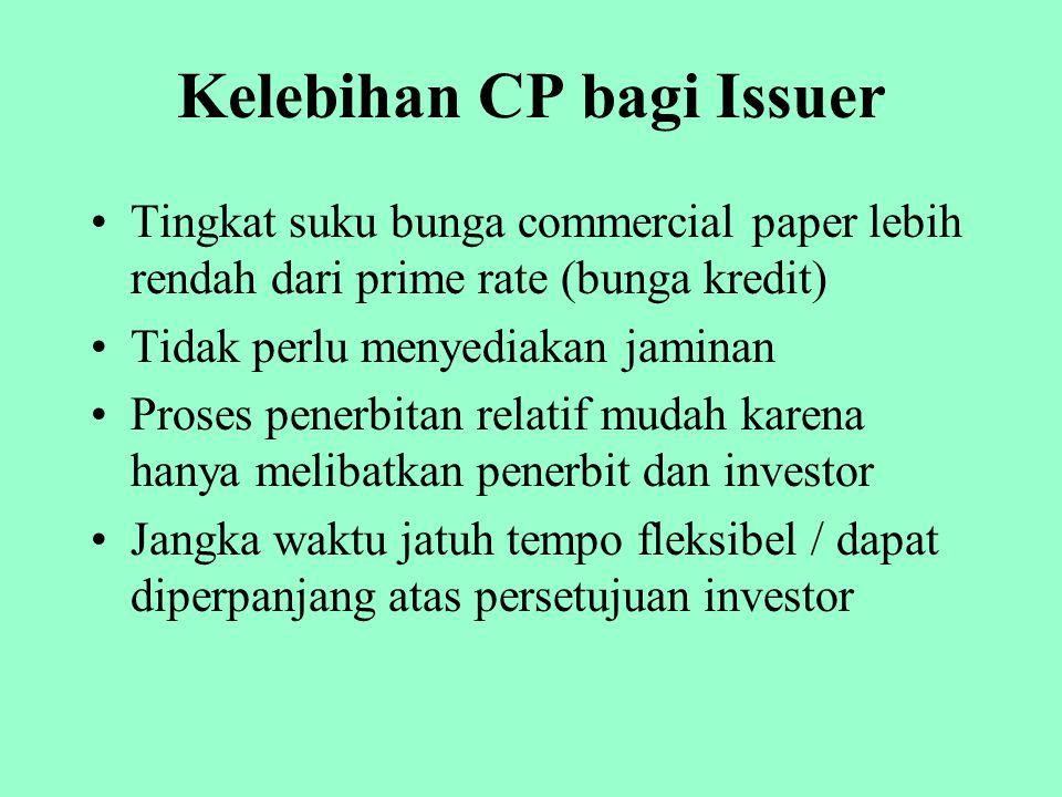 Kelebihan CP bagi Issuer Tingkat suku bunga commercial paper lebih rendah dari prime rate (bunga kredit) Tidak perlu menyediakan jaminan Proses penerb