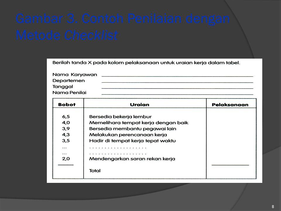 Gambar 3. Contoh Penilaian dengan Metode Checklist 8