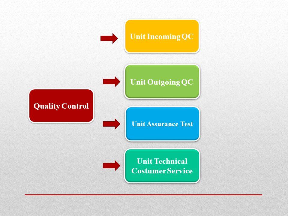 Quality Control Unit Incoming QC Unit Outgoing QC Unit Assurance Test Unit Technical Costumer Service