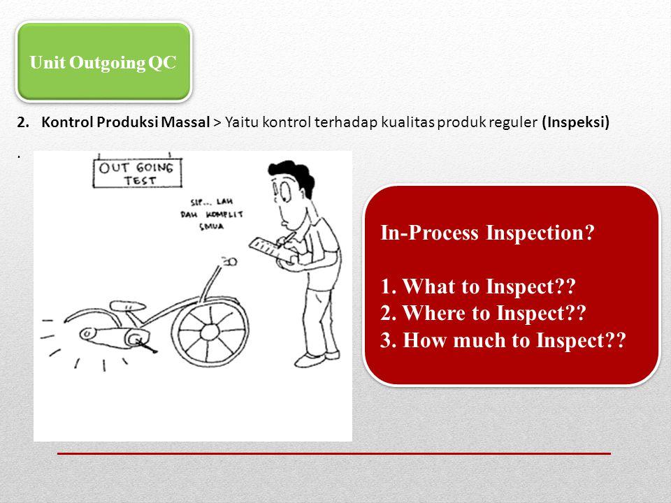 2. Kontrol Produksi Massal > Yaitu kontrol terhadap kualitas produk reguler (Inspeksi). Unit Outgoing QC In-Process Inspection? 1. What to Inspect?? 2