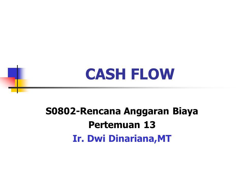 CASH FLOW Cash Flow : Anggaran penerimaan dan pengeluaran proyek secara tunai (cash), termasuk mengatasi finansial bila terjadi defisit.