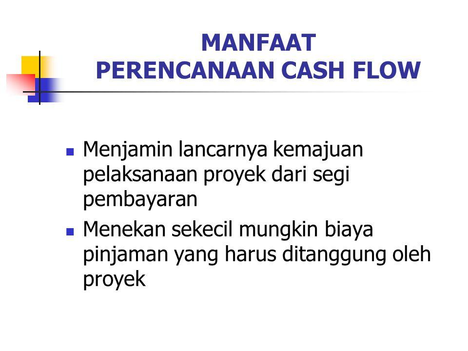 Unsur-unsur Cash Flow 1.