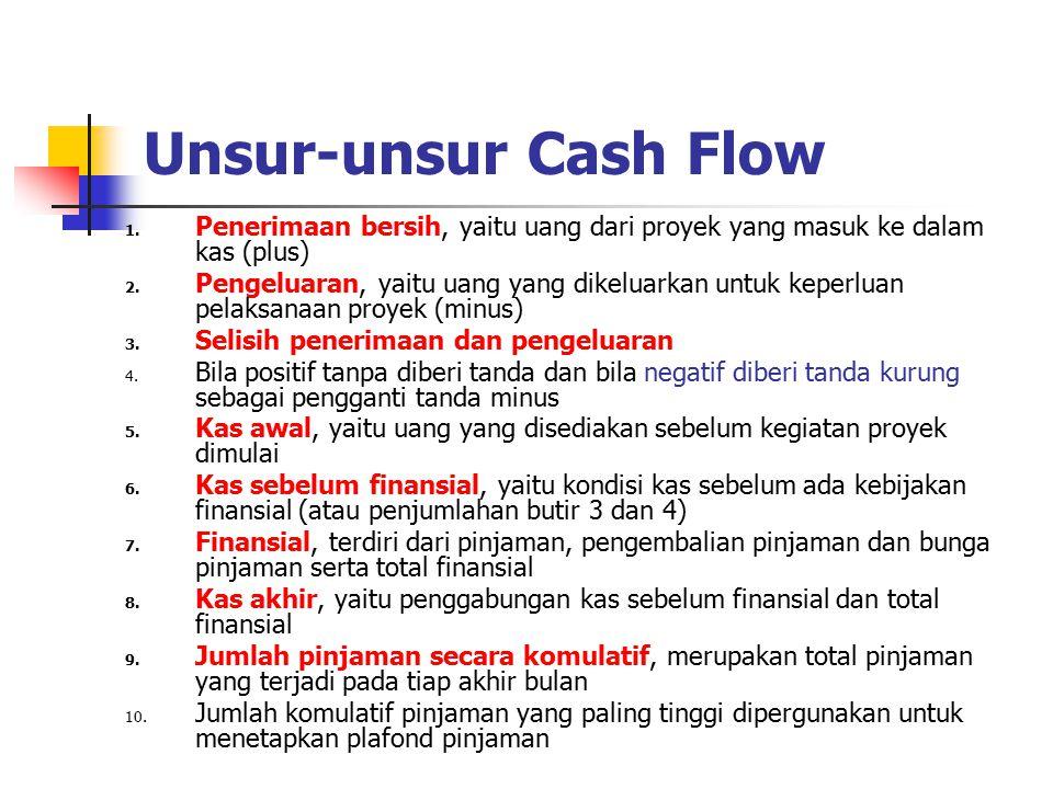 FORMULIR CASH FLOW