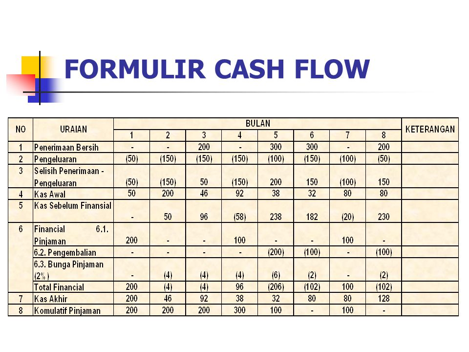 FORMULIR CASH FLOW