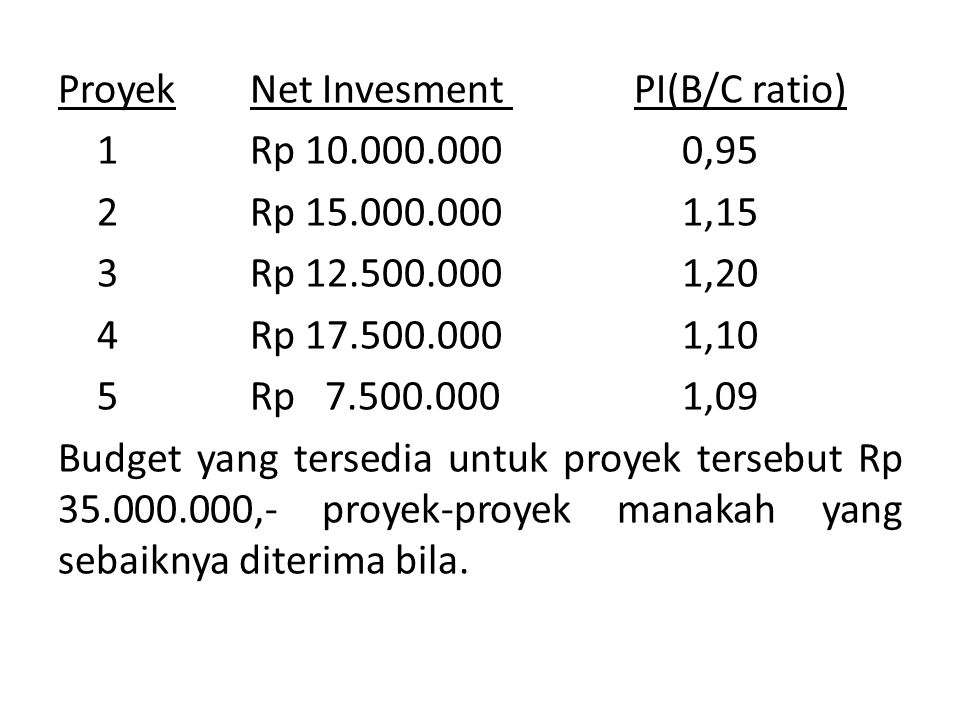 Proyek Net Invesment PI(B/C ratio) 1Rp 10.000.000 0,95 2Rp 15.000.000 1,15 3Rp 12.500.000 1,20 4Rp 17.500.000 1,10 5Rp 7.500.000 1,09 Budget yang ters