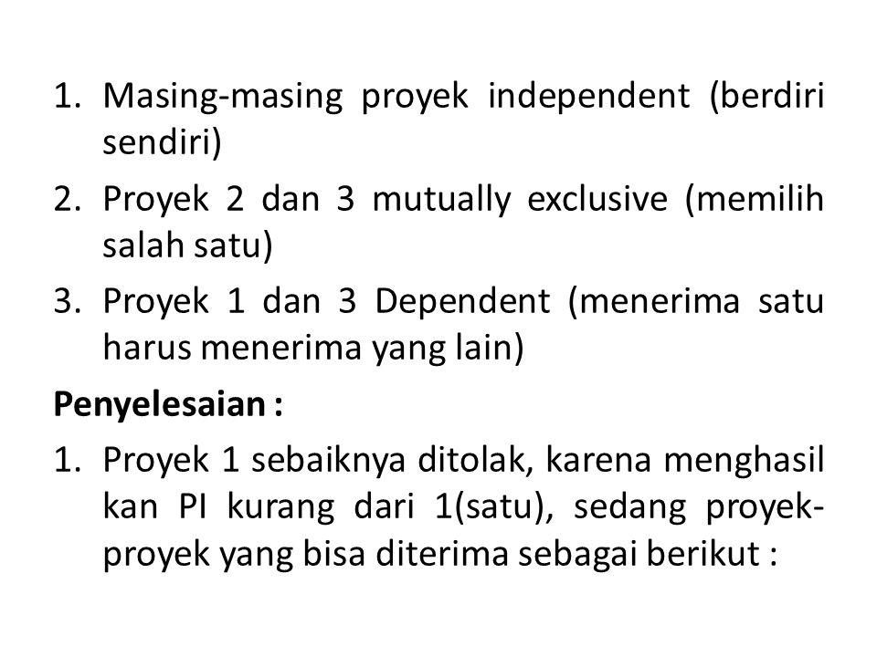 1.Masing-masing proyek independent (berdiri sendiri) 2.Proyek 2 dan 3 mutually exclusive (memilih salah satu) 3.Proyek 1 dan 3 Dependent (menerima satu harus menerima yang lain) Penyelesaian : 1.Proyek 1 sebaiknya ditolak, karena menghasil kan PI kurang dari 1(satu), sedang proyek- proyek yang bisa diterima sebagai berikut :