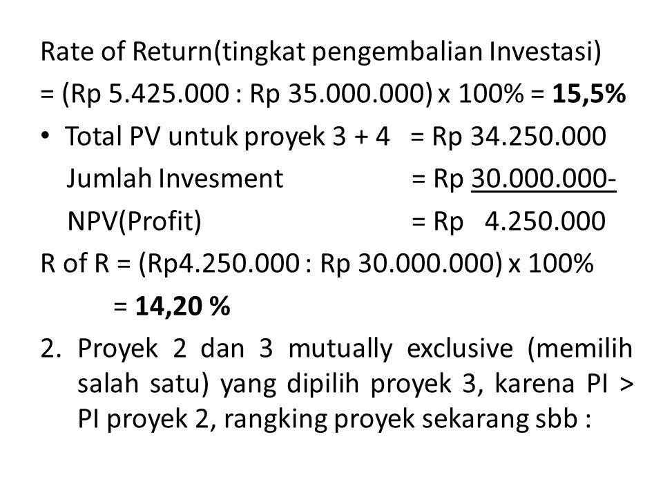 Rate of Return(tingkat pengembalian Investasi) = (Rp 5.425.000 : Rp 35.000.000) x 100% = 15,5% Total PV untuk proyek 3 + 4 = Rp 34.250.000 Jumlah Invesment = Rp 30.000.000- NPV(Profit) = Rp 4.250.000 R of R = (Rp4.250.000 : Rp 30.000.000) x 100% = 14,20 % 2.Proyek 2 dan 3 mutually exclusive (memilih salah satu) yang dipilih proyek 3, karena PI > PI proyek 2, rangking proyek sekarang sbb :