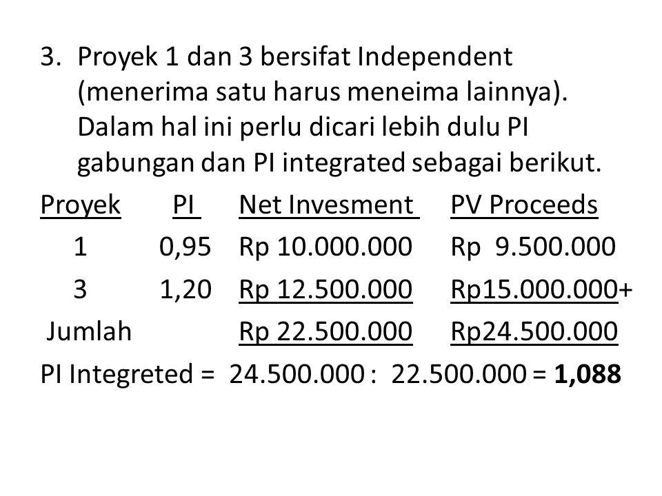 3.Proyek 1 dan 3 bersifat Independent (menerima satu harus meneima lainnya).