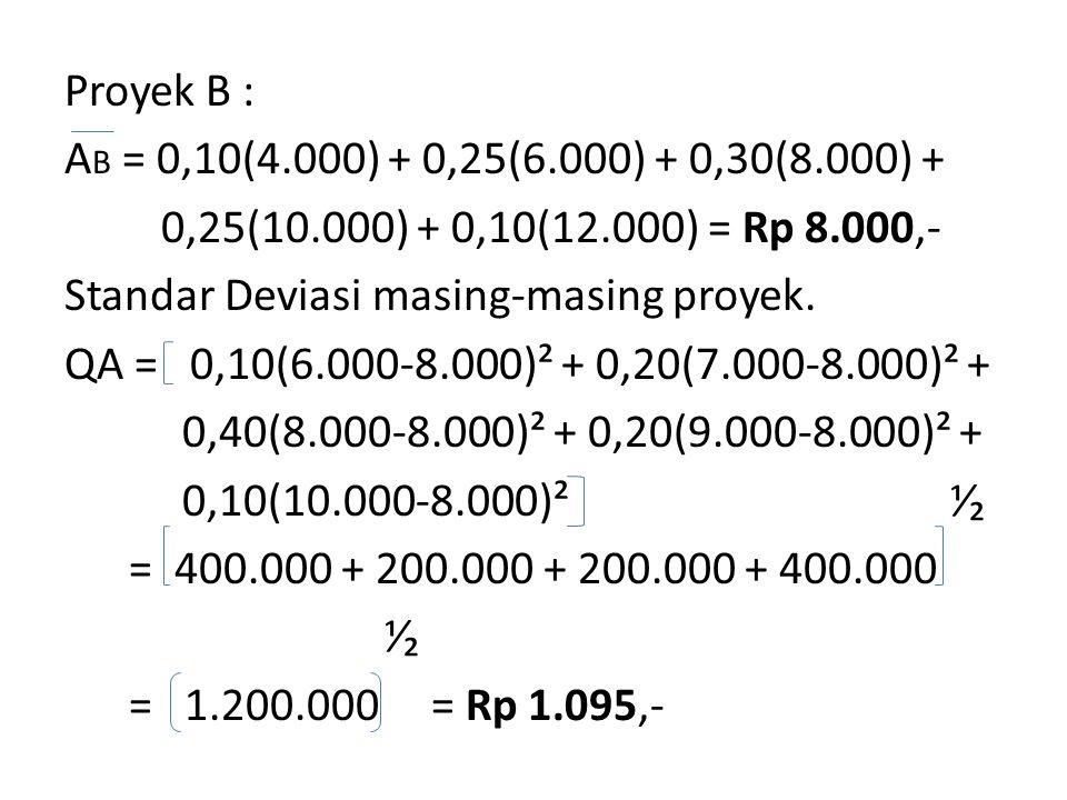Proyek B : A B = 0,10(4.000) + 0,25(6.000) + 0,30(8.000) + 0,25(10.000) + 0,10(12.000) = Rp 8.000,- Standar Deviasi masing-masing proyek.
