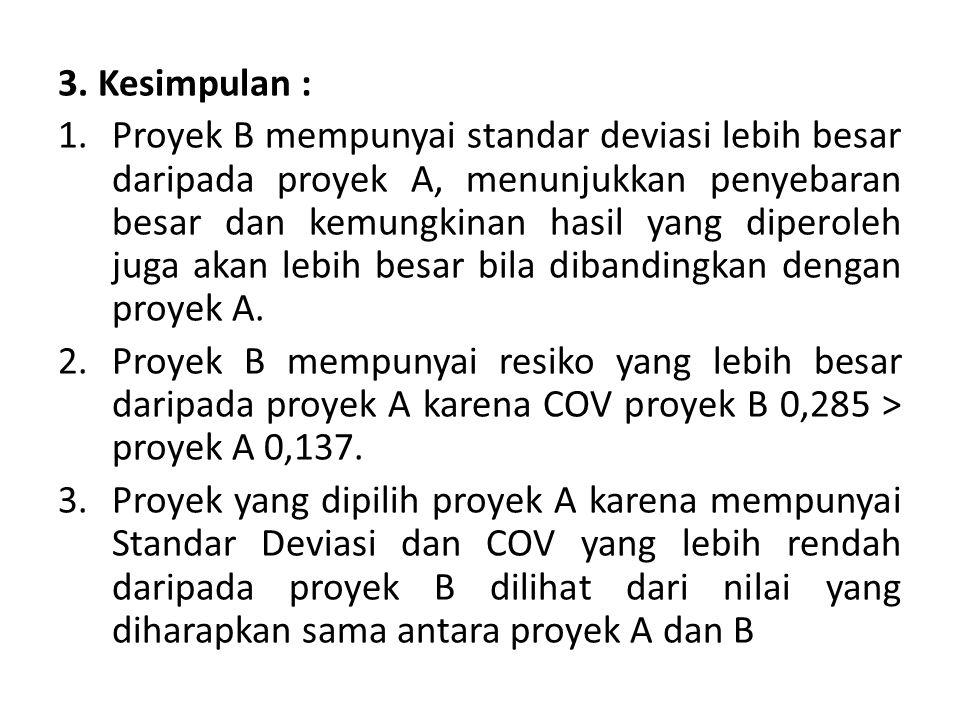 3. Kesimpulan : 1.Proyek B mempunyai standar deviasi lebih besar daripada proyek A, menunjukkan penyebaran besar dan kemungkinan hasil yang diperoleh