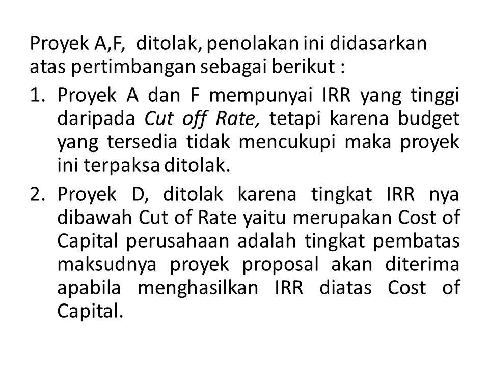 Proyek A,F, ditolak, penolakan ini didasarkan atas pertimbangan sebagai berikut : 1.Proyek A dan F mempunyai IRR yang tinggi daripada Cut off Rate, tetapi karena budget yang tersedia tidak mencukupi maka proyek ini terpaksa ditolak.