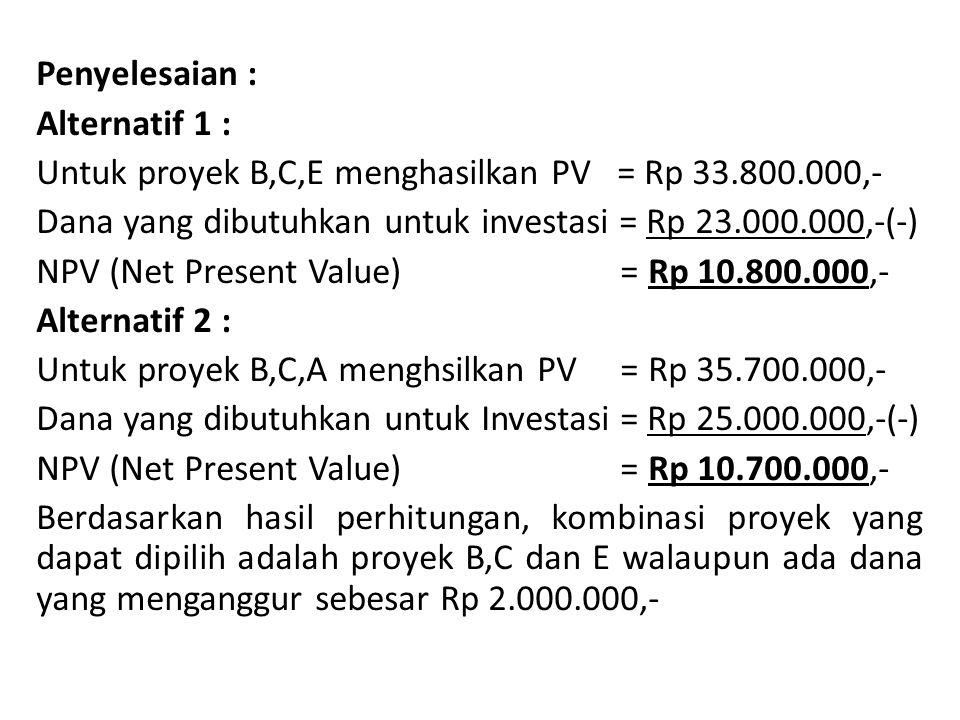 Penyelesaian : Alternatif 1 : Untuk proyek B,C,E menghasilkan PV = Rp 33.800.000,- Dana yang dibutuhkan untuk investasi = Rp 23.000.000,-(-) NPV (Net Present Value) = Rp 10.800.000,- Alternatif 2 : Untuk proyek B,C,A menghsilkan PV = Rp 35.700.000,- Dana yang dibutuhkan untuk Investasi = Rp 25.000.000,-(-) NPV (Net Present Value) = Rp 10.700.000,- Berdasarkan hasil perhitungan, kombinasi proyek yang dapat dipilih adalah proyek B,C dan E walaupun ada dana yang menganggur sebesar Rp 2.000.000,-