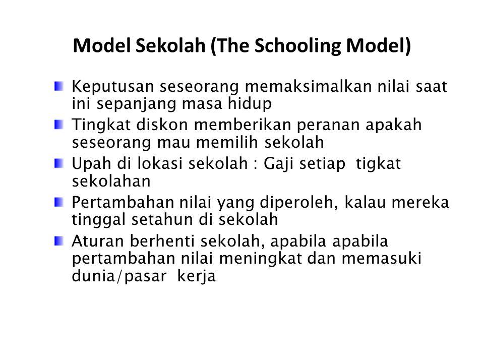 Model Sekolah (The Schooling Model) Keputusan seseorang memaksimalkan nilai saat ini sepanjang masa hidup Tingkat diskon memberikan peranan apakah ses