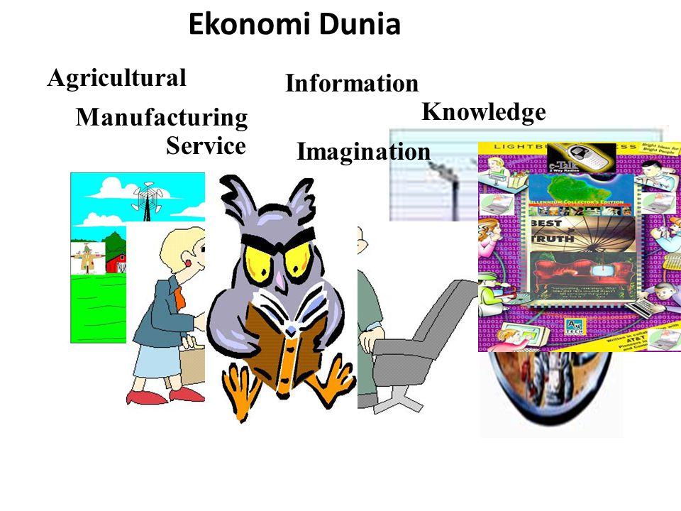 Masukan Individu (investasi Pendidikan Hasil (Outcomes) Massukan Sosial (Investasi) ProduktivitasPendapatan Kewarganegaraan Social Efficacy Suatu Model dari pada Modal insani