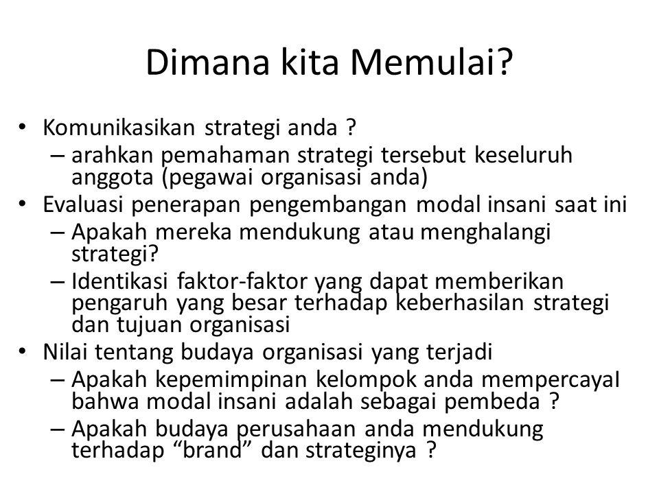 Dimana kita Memulai? Komunikasikan strategi anda ? – arahkan pemahaman strategi tersebut keseluruh anggota (pegawai organisasi anda) Evaluasi penerapa