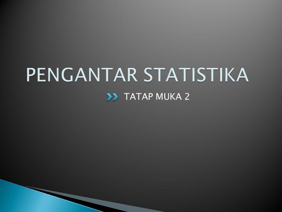 Pengantar Statistika 1.Peranan Statistika2. Statistik dan Statistika3.
