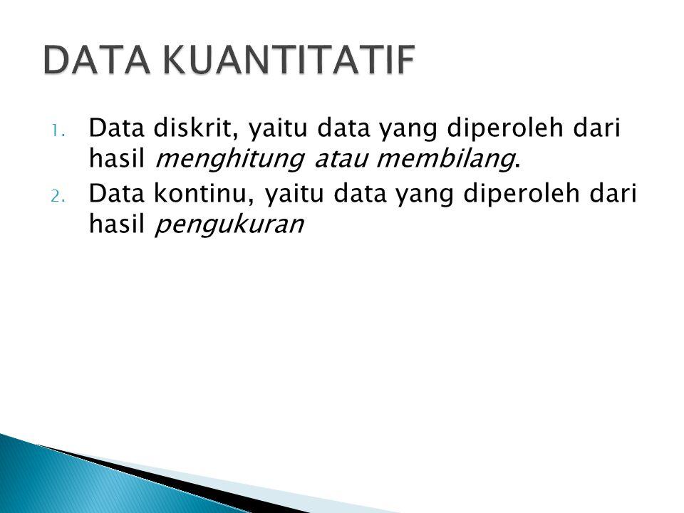 1. Data diskrit, yaitu data yang diperoleh dari hasil menghitung atau membilang. 2. Data kontinu, yaitu data yang diperoleh dari hasil pengukuran