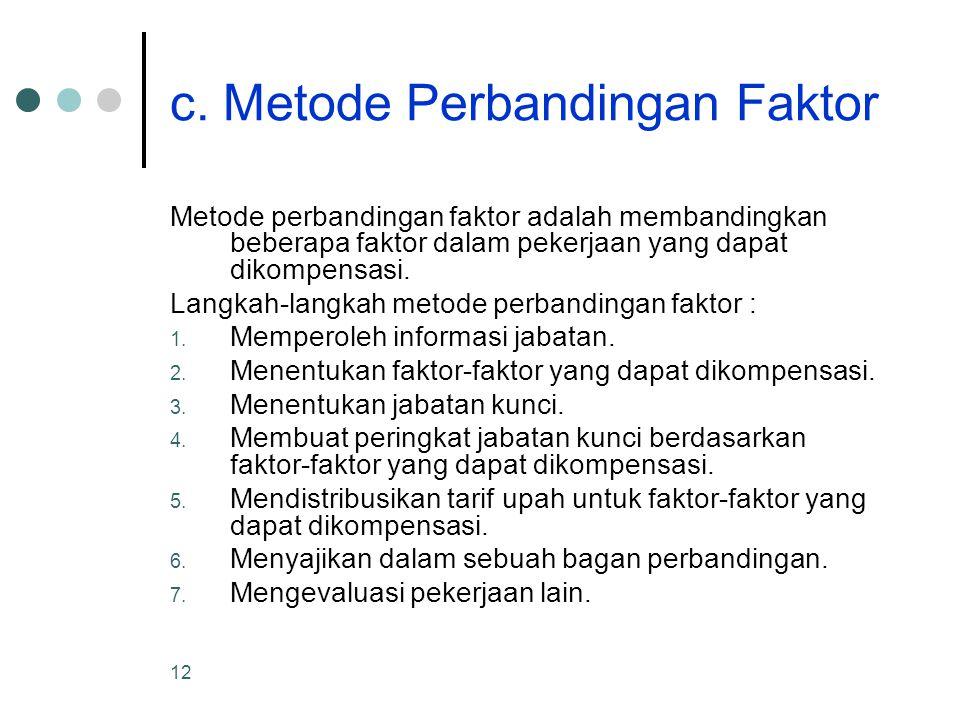12 c. Metode Perbandingan Faktor Metode perbandingan faktor adalah membandingkan beberapa faktor dalam pekerjaan yang dapat dikompensasi. Langkah-lang