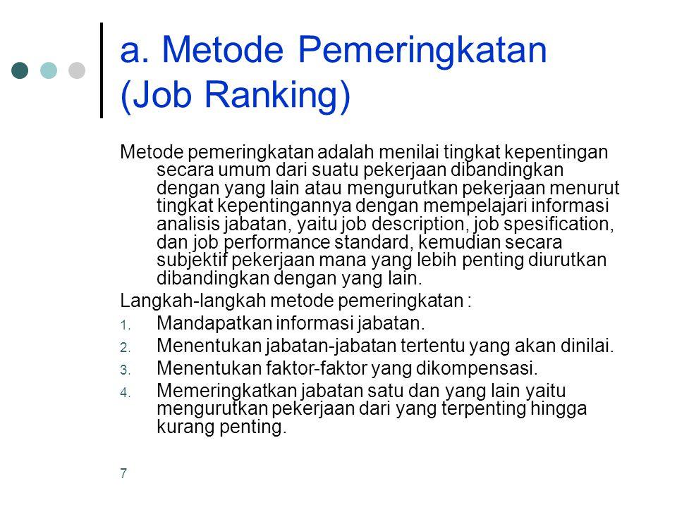 7 a. Metode Pemeringkatan (Job Ranking) Metode pemeringkatan adalah menilai tingkat kepentingan secara umum dari suatu pekerjaan dibandingkan dengan y