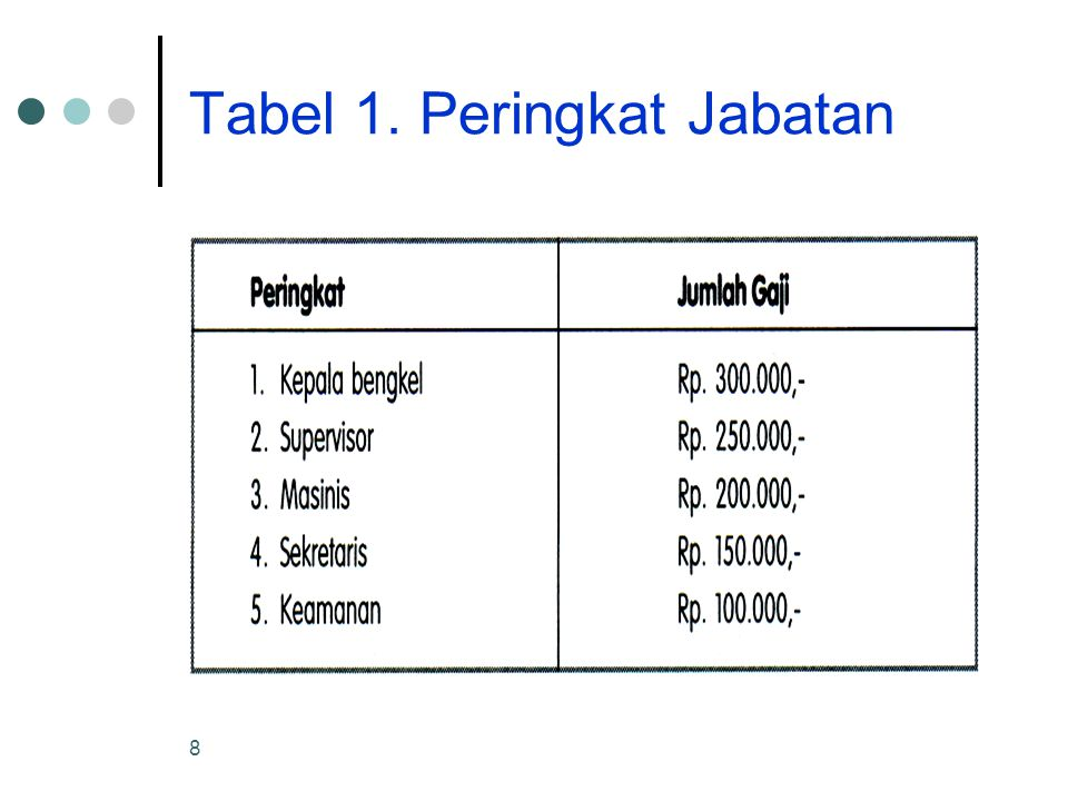 8 Tabel 1. Peringkat Jabatan