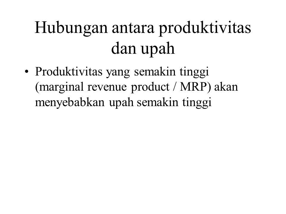Hubungan antara produktivitas dan upah Produktivitas yang semakin tinggi (marginal revenue product / MRP) akan menyebabkan upah semakin tinggi
