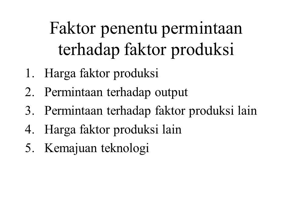 Faktor penentu permintaan terhadap faktor produksi 1.Harga faktor produksi 2.Permintaan terhadap output 3.Permintaan terhadap faktor produksi lain 4.H