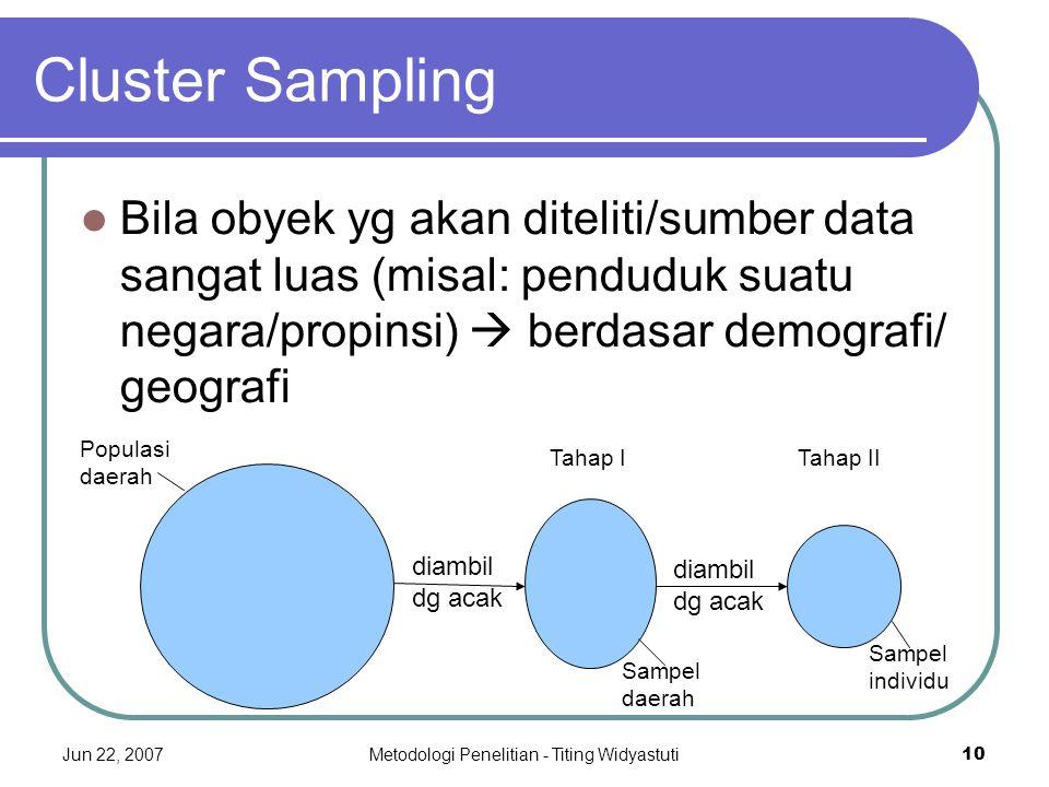 Jun 22, 2007Metodologi Penelitian - Titing Widyastuti10 Cluster Sampling Bila obyek yg akan diteliti/sumber data sangat luas (misal: penduduk suatu ne