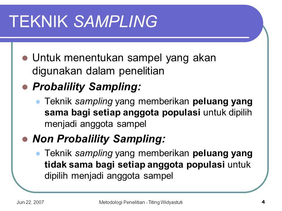 Jun 22, 2007Metodologi Penelitian - Titing Widyastuti5 MACAM TEKNIK SAMPLING Teknik sampling Non probability sampling Probability sampling 1.Simple random sampling 2.Sampling sistematis 3.Proportionate stratified random sampling 4.Disproportionate stratified random sampling 5.Cluster sampling 1.Sampling kuota 2.Sampling aksidental 3.Purposive sampling 4.Sampling jenuh 5.Snowball sampling