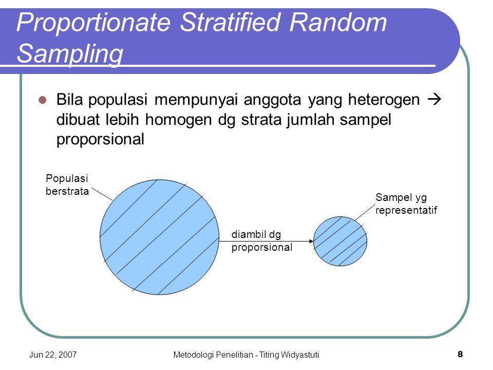 Jun 22, 2007Metodologi Penelitian - Titing Widyastuti8 Proportionate Stratified Random Sampling Bila populasi mempunyai anggota yang heterogen  dibua