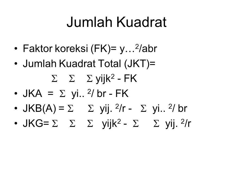 Jumlah Kuadrat Faktor koreksi (FK)= y… 2 /abr Jumlah Kuadrat Total (JKT)=    yijk 2 - FK JKA =  yi.. 2 / br - FK JKB(A) =   yij. 2 /r -  yi.. 2
